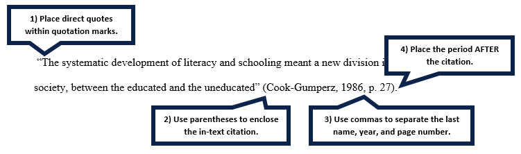 "Example: ""The systematic development of literacy and schooling meant a new division in society, between the educated and the uneducated"" (Cook-Gumperz, 1986, p. 27). Note 1: Place direct quotes within quotation marks. Note 2: Use parentheses to enclose the in-text citation. Note 3: Use commas to separate the last name, year, and page number within the in-text citation. Note 4: Place the period after the citation."